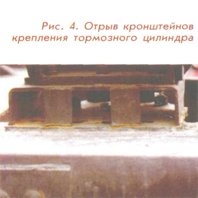 Инструкция По Сохранности Вагонного Парка